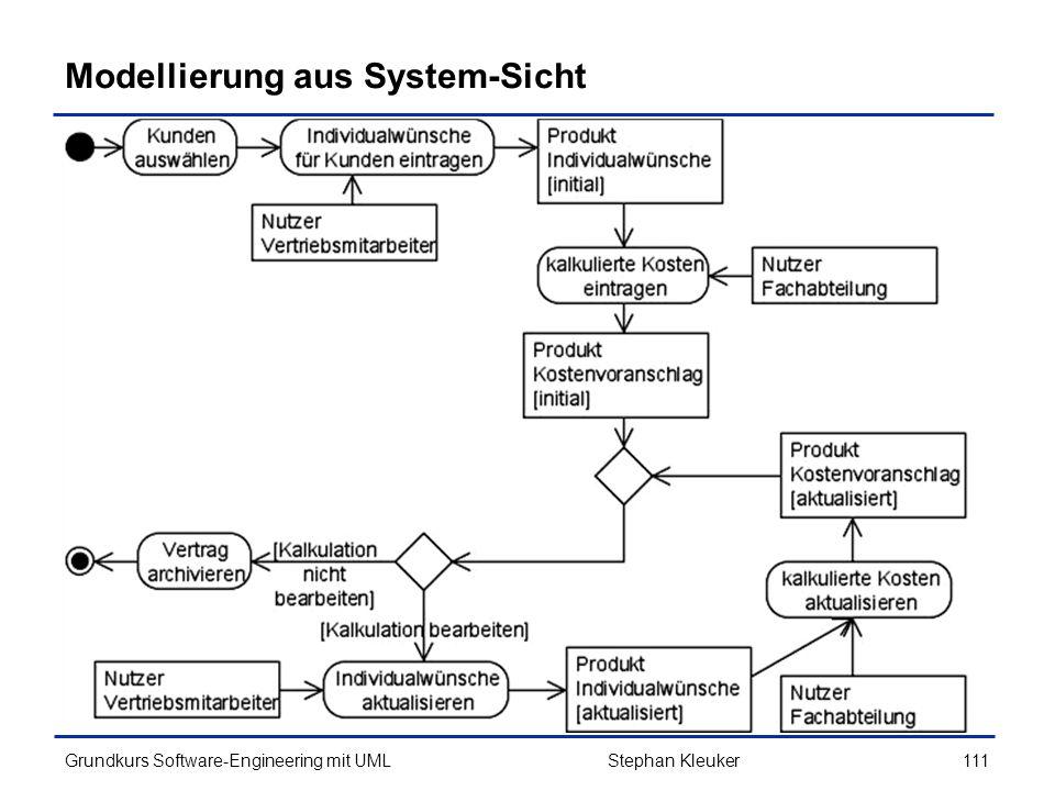 Modellierung aus System-Sicht