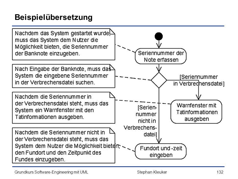 Beispielübersetzung Stephan Kleuker
