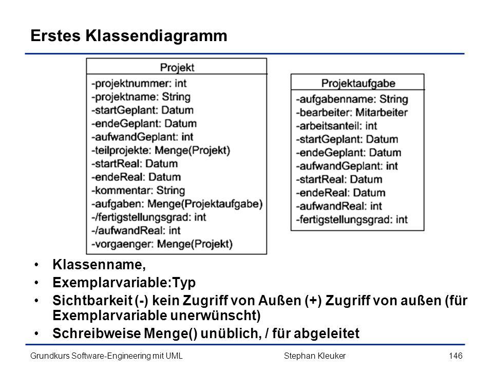 Erstes Klassendiagramm