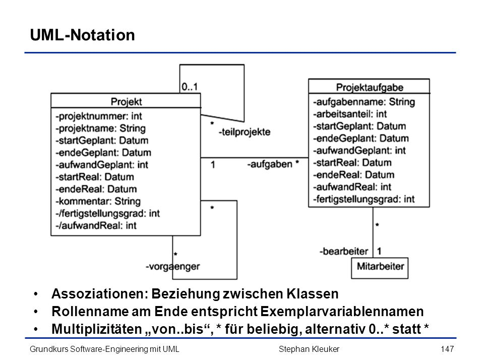 UML-Notation Assoziationen: Beziehung zwischen Klassen