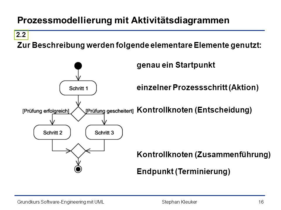 Prozessmodellierung mit Aktivitätsdiagrammen