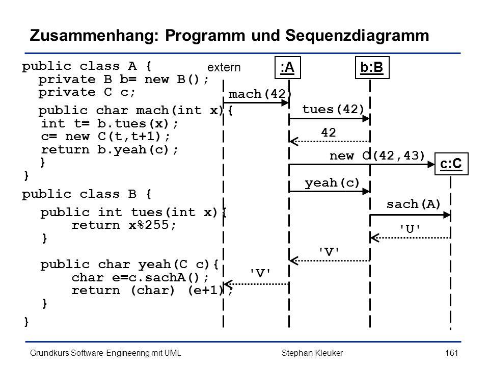 Zusammenhang: Programm und Sequenzdiagramm