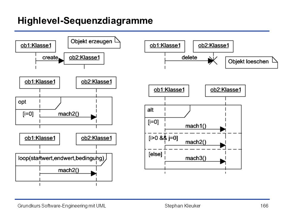 Highlevel-Sequenzdiagramme