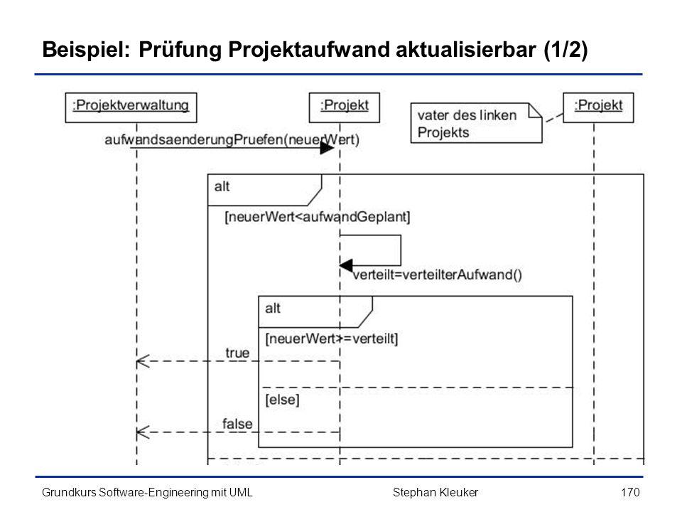 Beispiel: Prüfung Projektaufwand aktualisierbar (1/2)