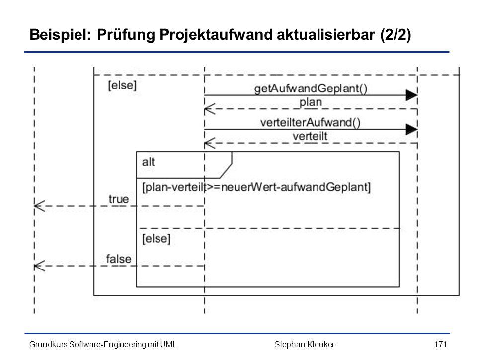 Beispiel: Prüfung Projektaufwand aktualisierbar (2/2)