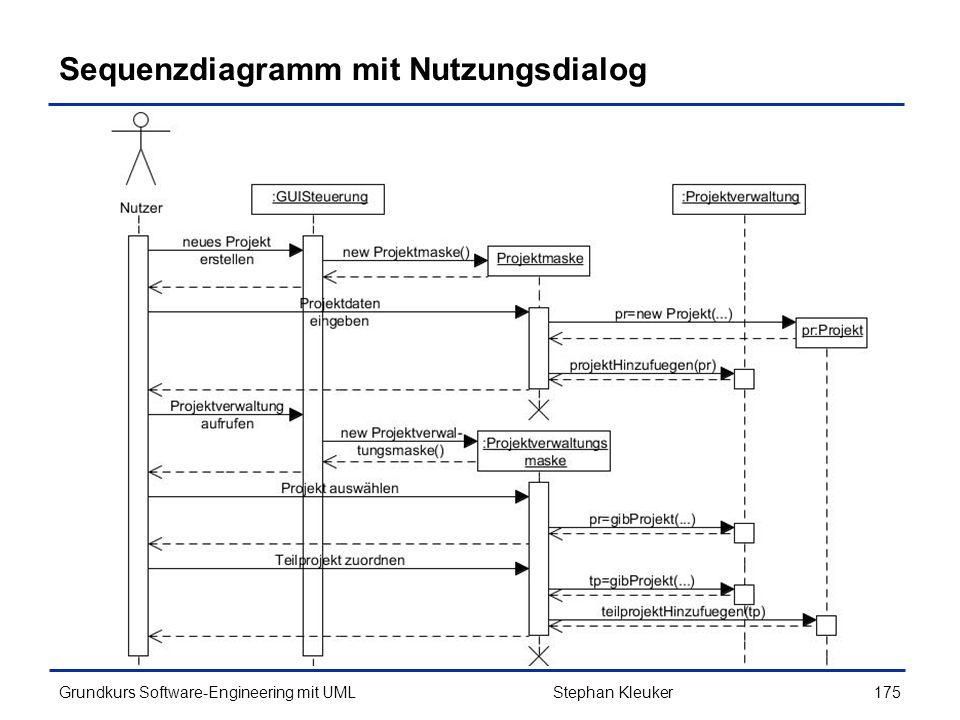 Sequenzdiagramm mit Nutzungsdialog