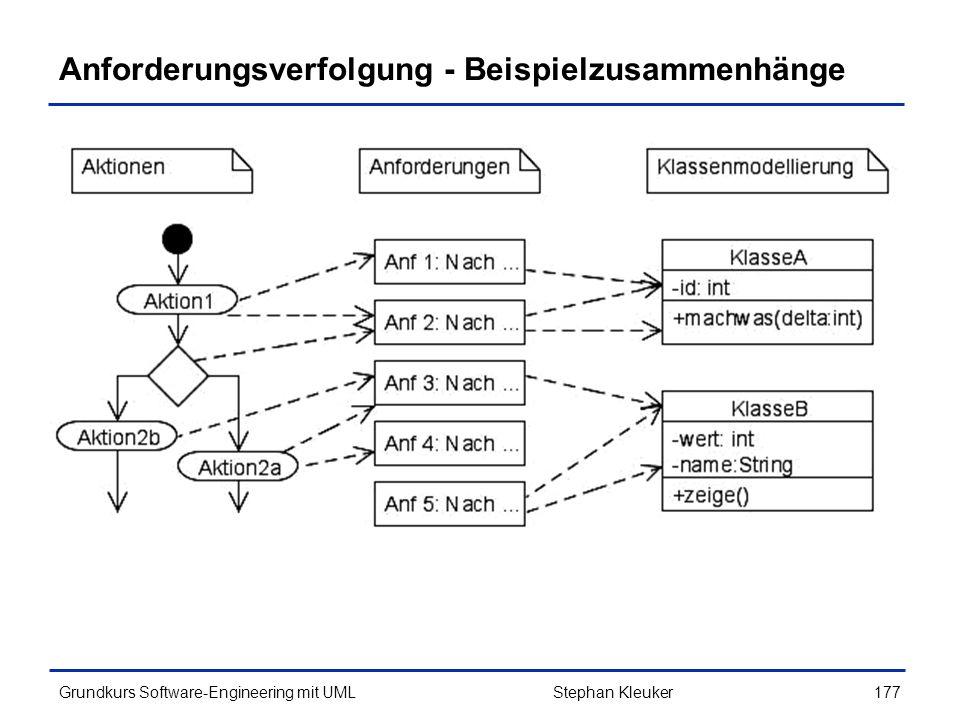 Anforderungsverfolgung - Beispielzusammenhänge