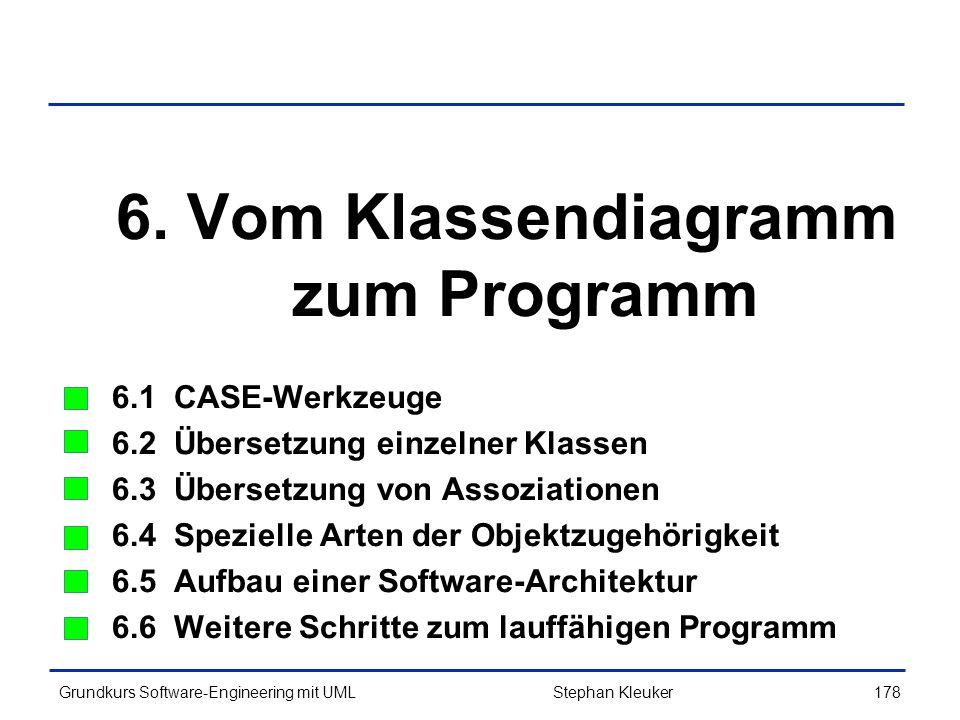 6. Vom Klassendiagramm zum Programm
