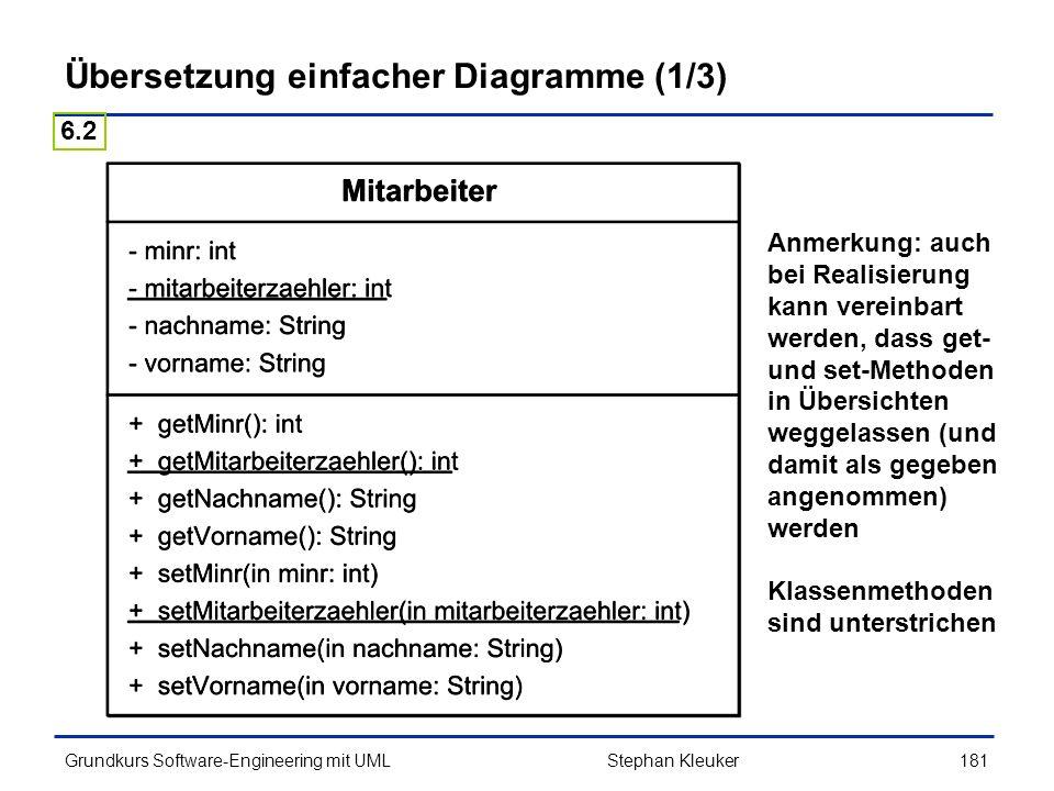 Übersetzung einfacher Diagramme (1/3)