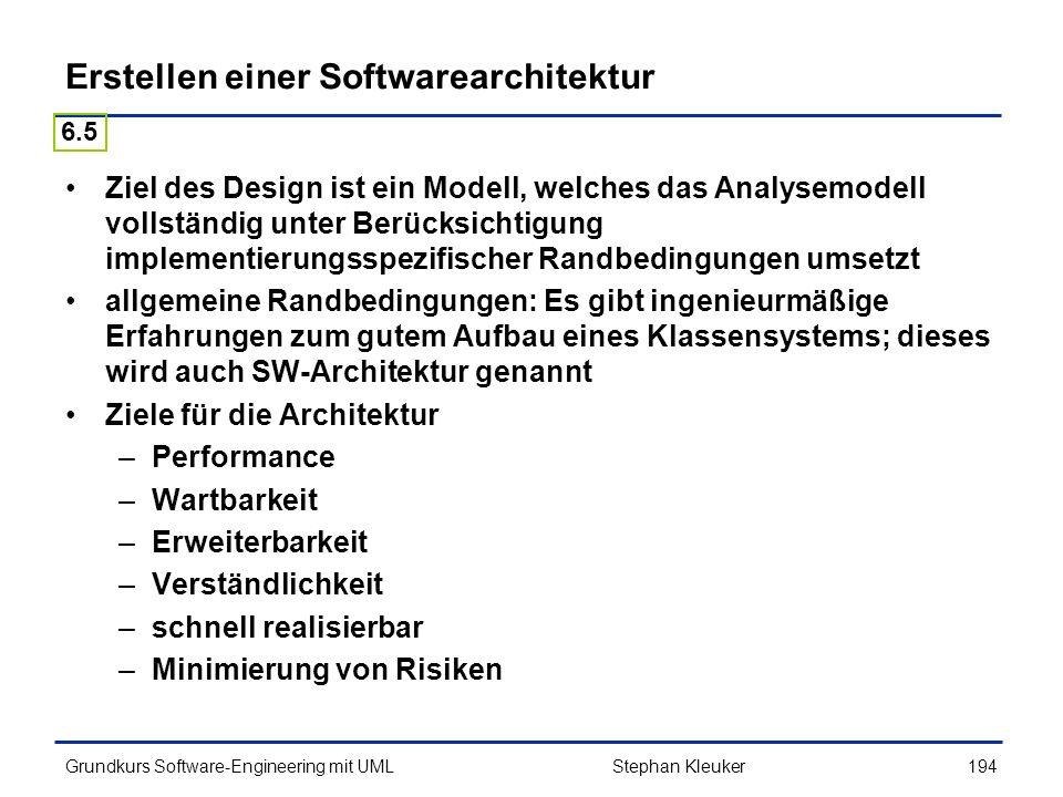 Erstellen einer Softwarearchitektur