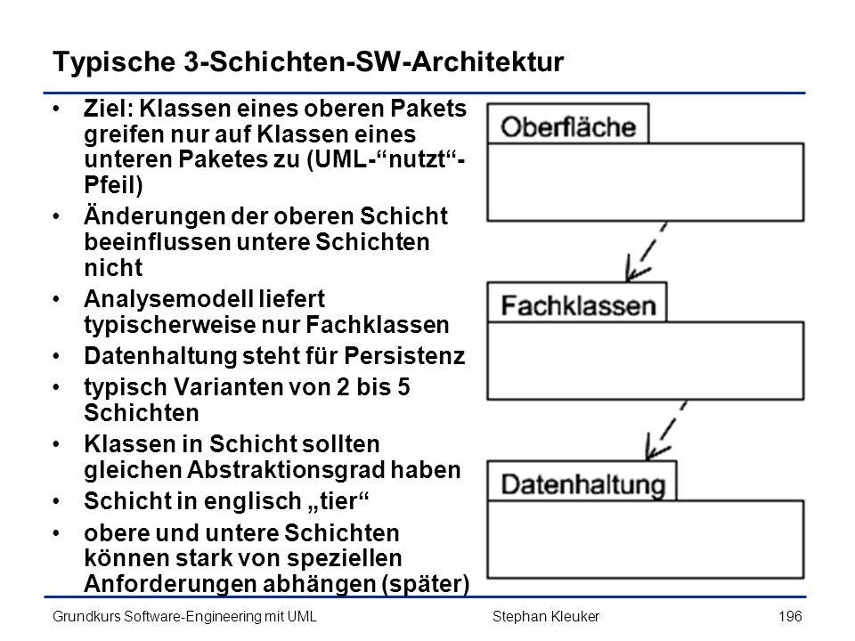 Typische 3-Schichten-SW-Architektur