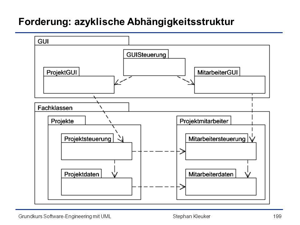 Forderung: azyklische Abhängigkeitsstruktur