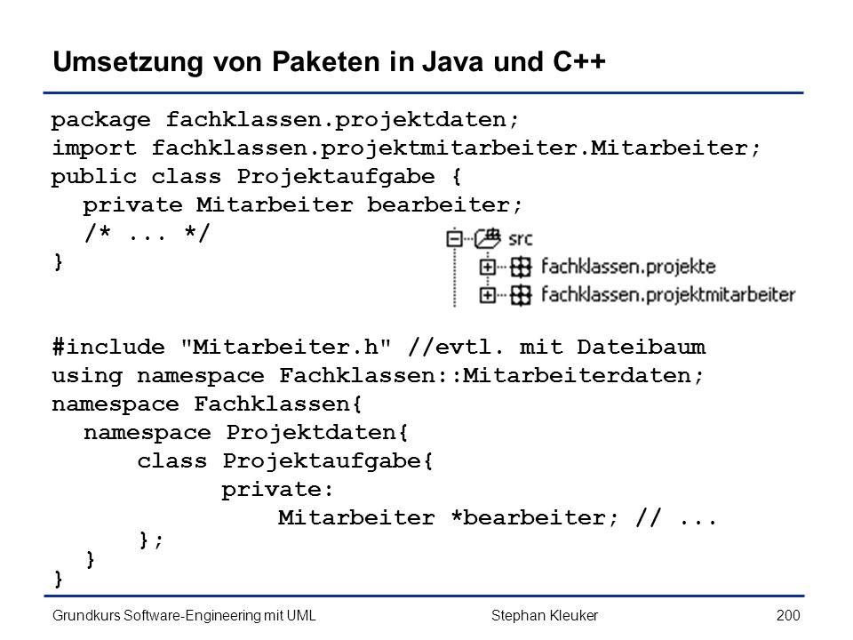 Umsetzung von Paketen in Java und C++
