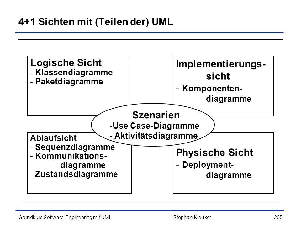 4+1 Sichten mit (Teilen der) UML