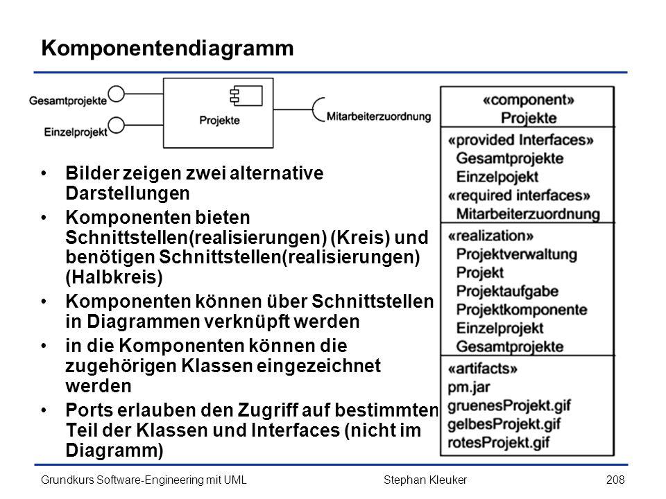 Komponentendiagramm Bilder zeigen zwei alternative Darstellungen