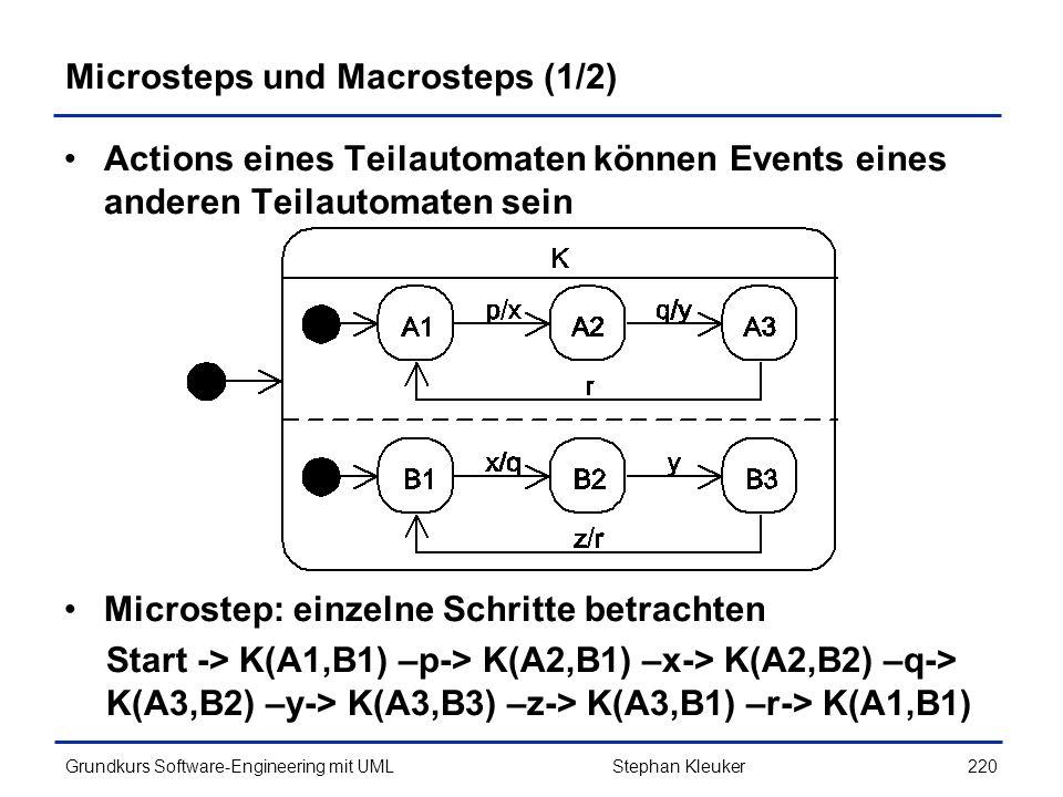 Microsteps und Macrosteps (1/2)