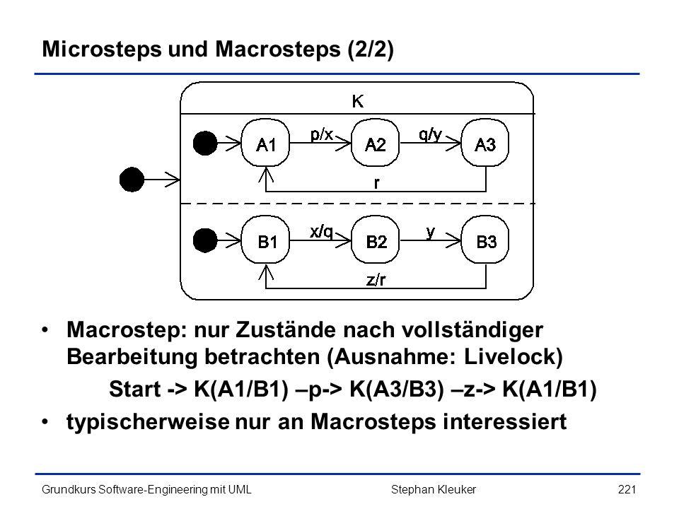 Microsteps und Macrosteps (2/2)