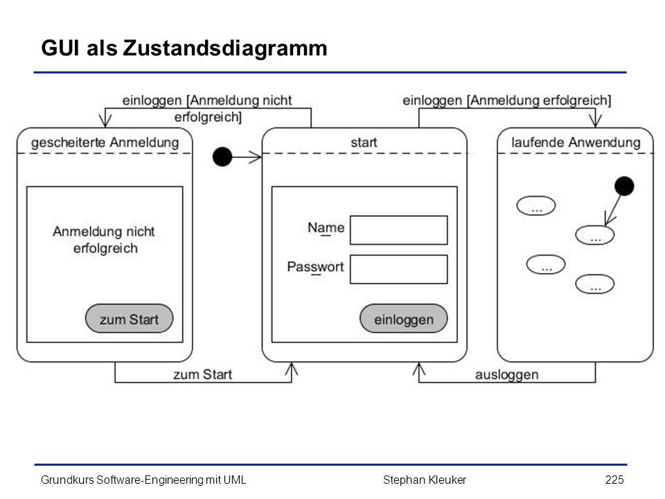 GUI als Zustandsdiagramm