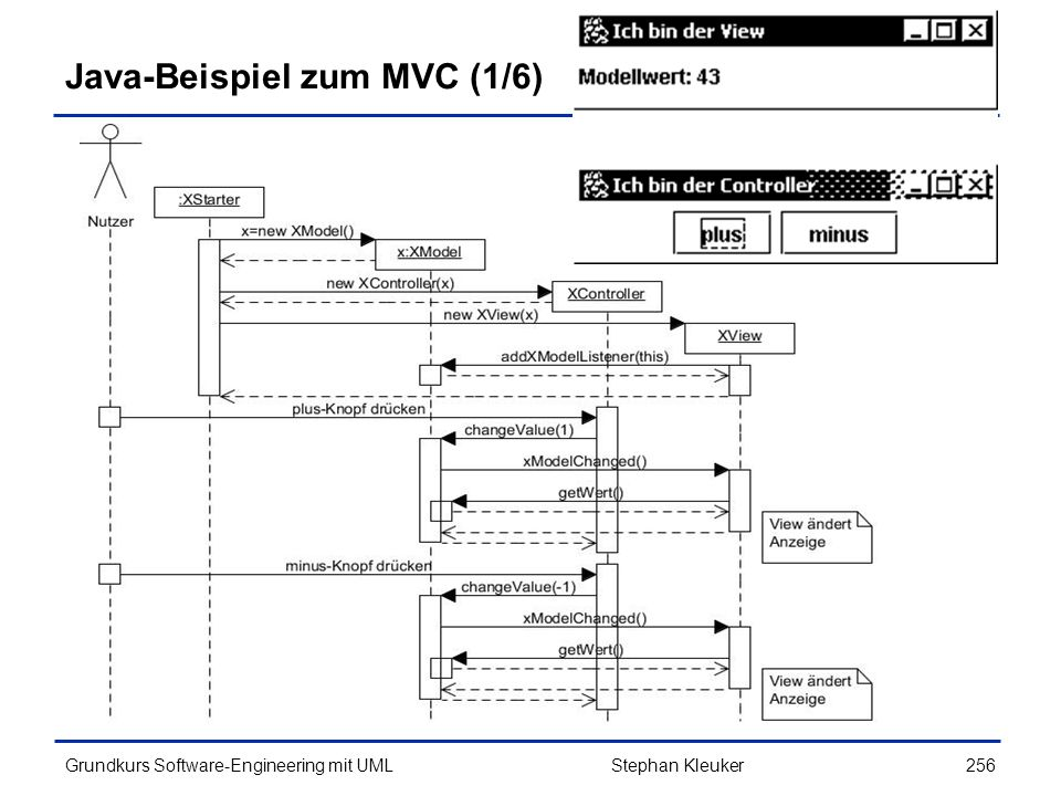 Java-Beispiel zum MVC (1/6)