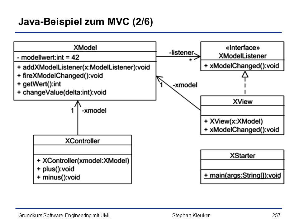 Java-Beispiel zum MVC (2/6)