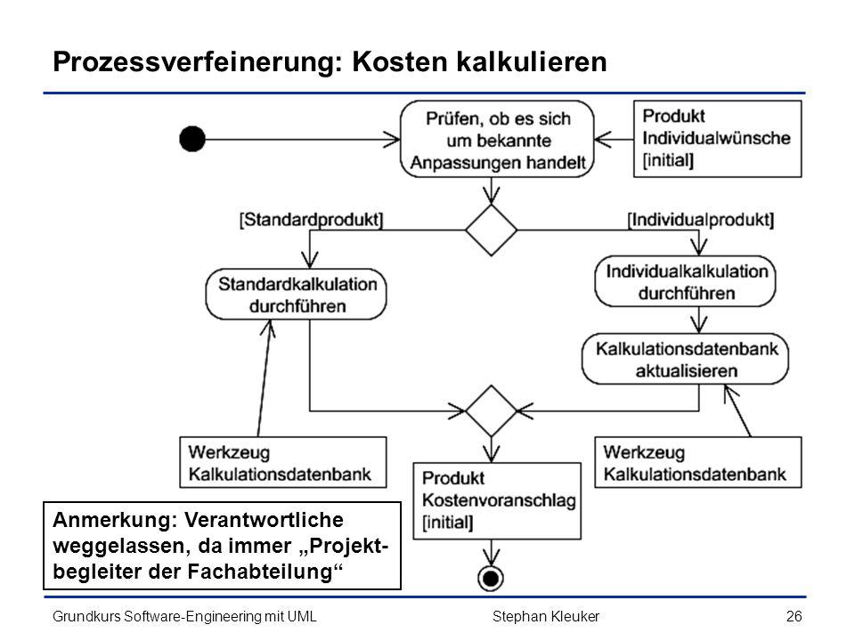 Prozessverfeinerung: Kosten kalkulieren