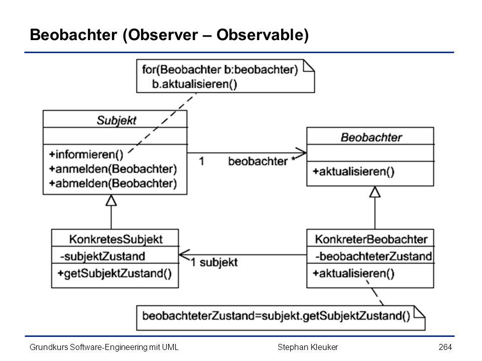 Beobachter (Observer – Observable)
