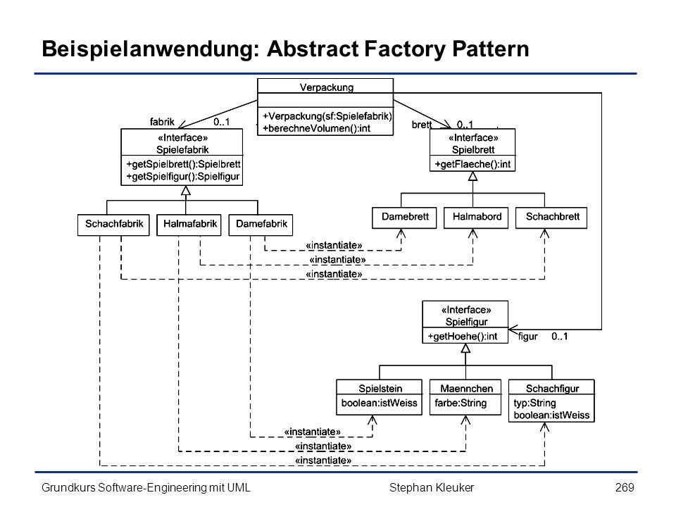 Beispielanwendung: Abstract Factory Pattern