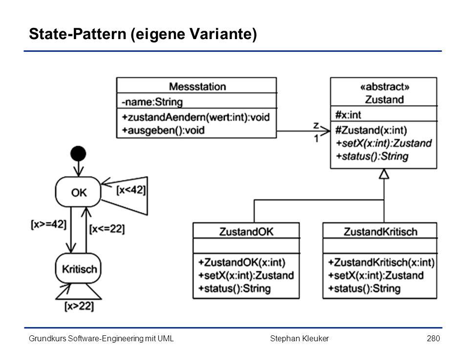 State-Pattern (eigene Variante)