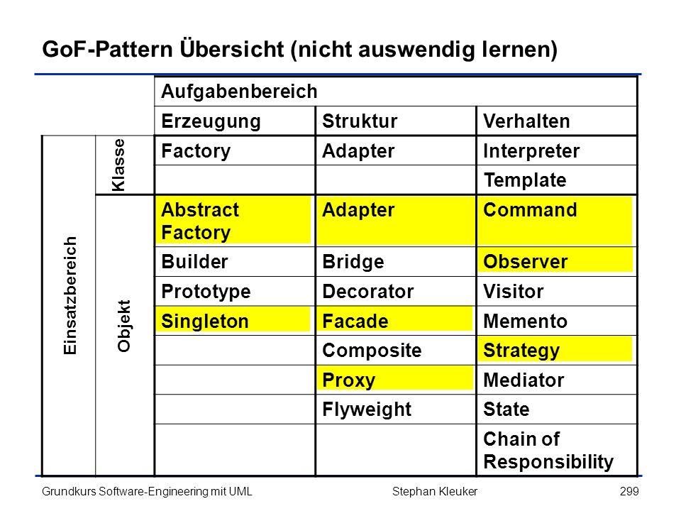 GoF-Pattern Übersicht (nicht auswendig lernen)