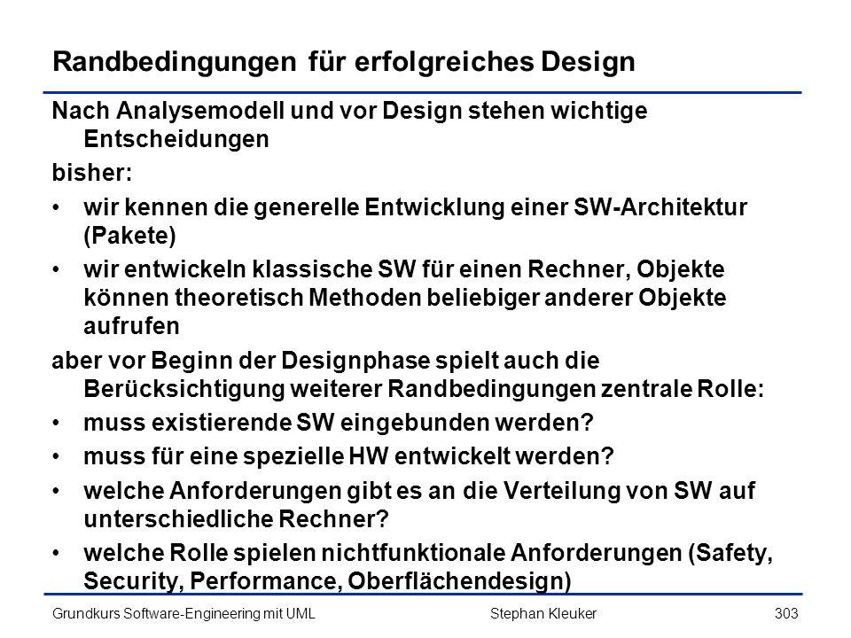 Randbedingungen für erfolgreiches Design