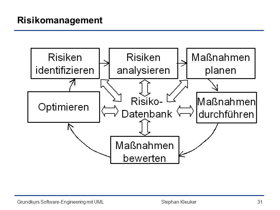 Risikomanagement Stephan Kleuker