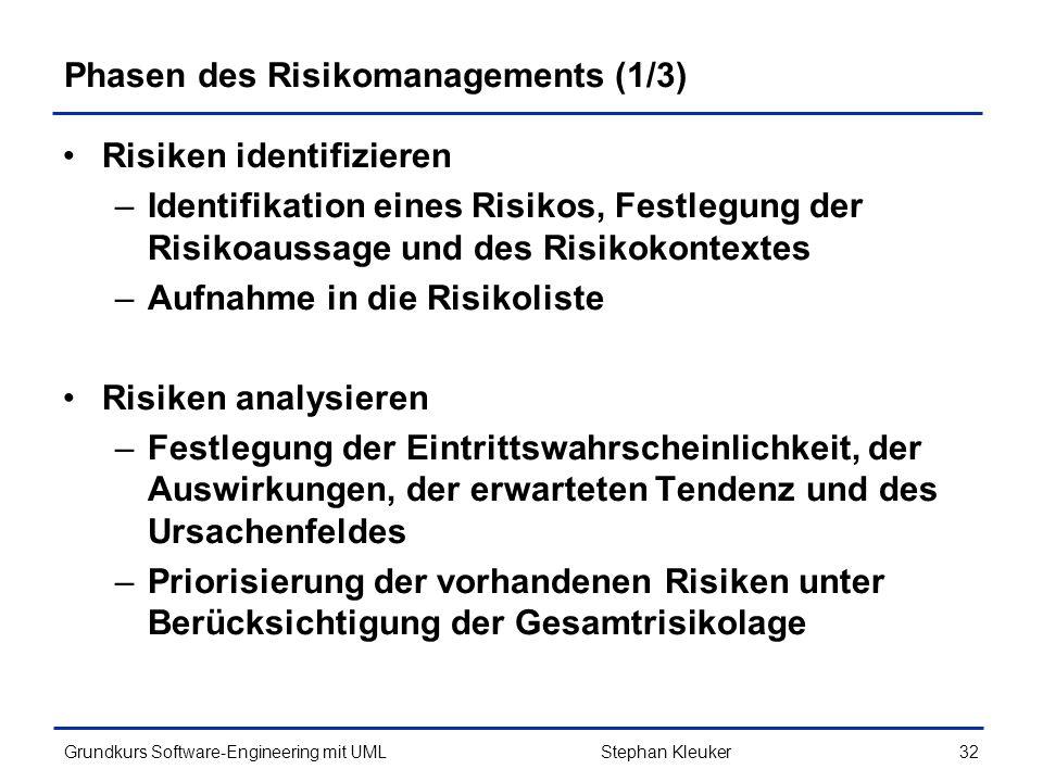 Phasen des Risikomanagements (1/3)
