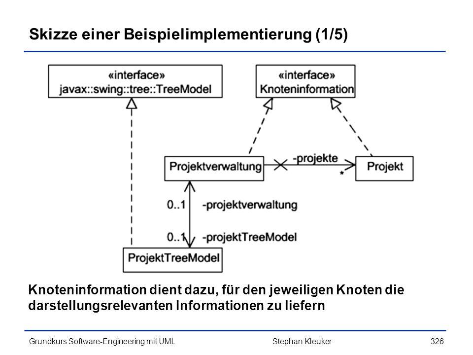 Skizze einer Beispielimplementierung (1/5)