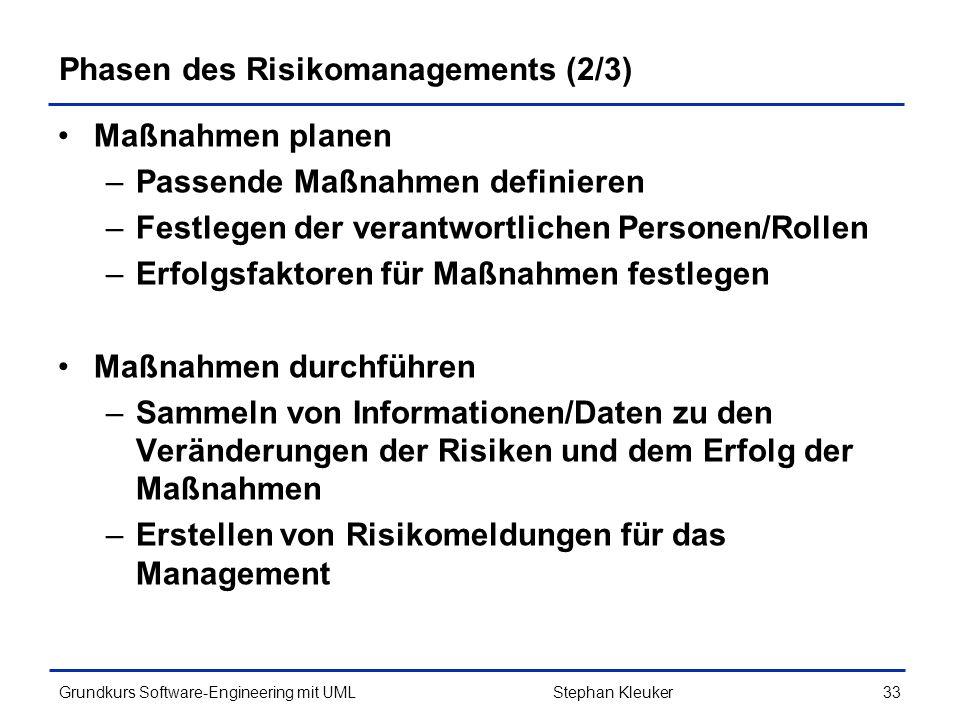 Phasen des Risikomanagements (2/3)