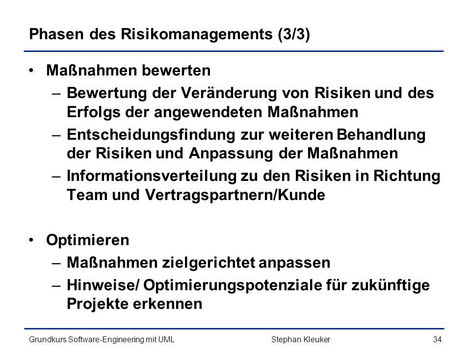 Phasen des Risikomanagements (3/3)