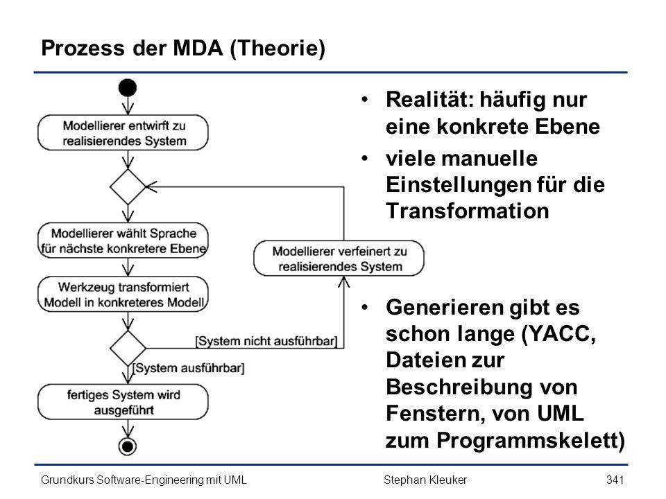 Prozess der MDA (Theorie)