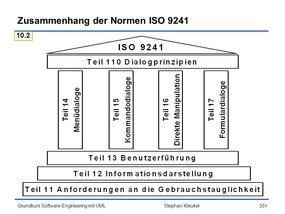 Zusammenhang der Normen ISO 9241