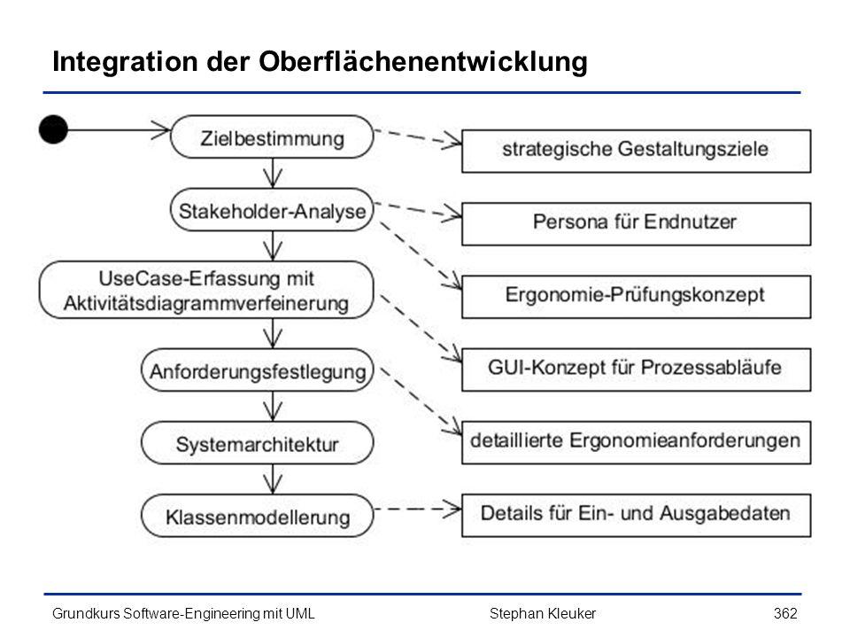 Integration der Oberflächenentwicklung
