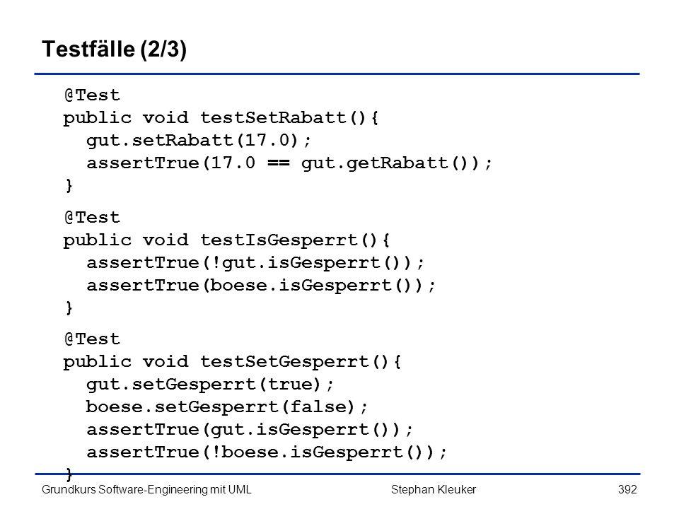 Testfälle (2/3) @Test public void testSetRabatt(){