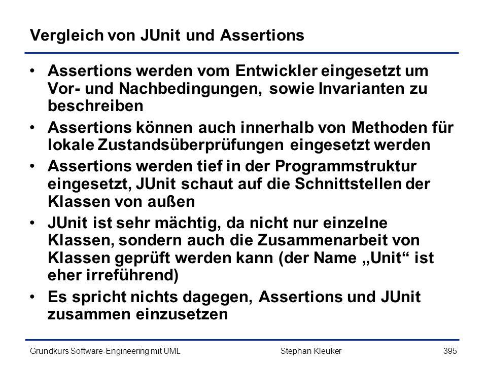 Vergleich von JUnit und Assertions