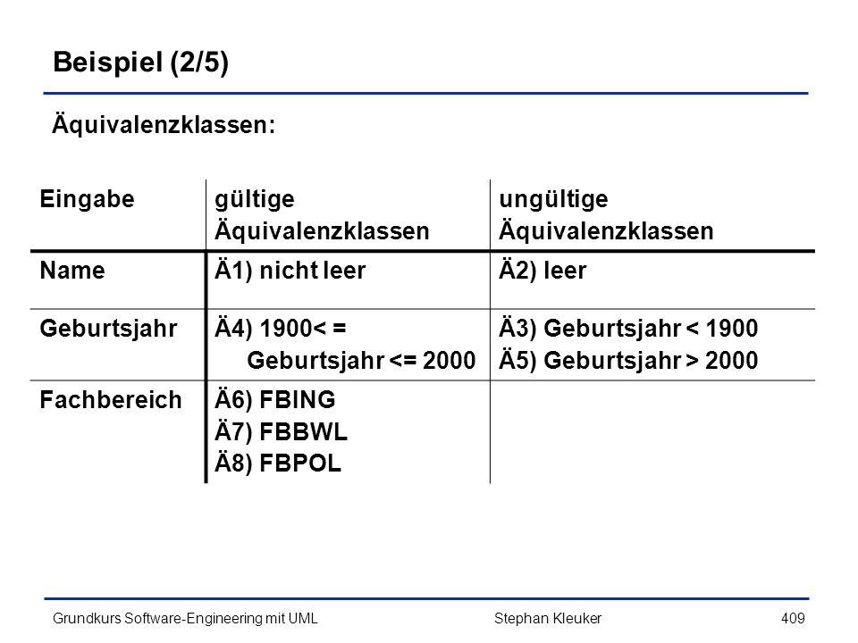 Beispiel (2/5) Äquivalenzklassen: Eingabe gültige Äquivalenzklassen