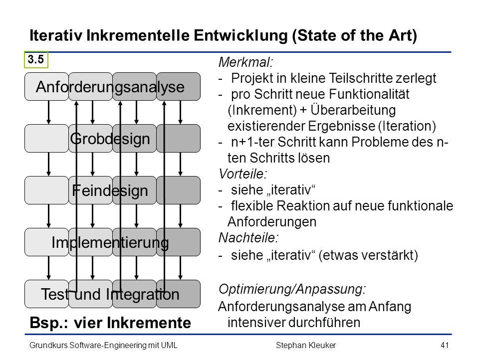 Iterativ Inkrementelle Entwicklung (State of the Art)