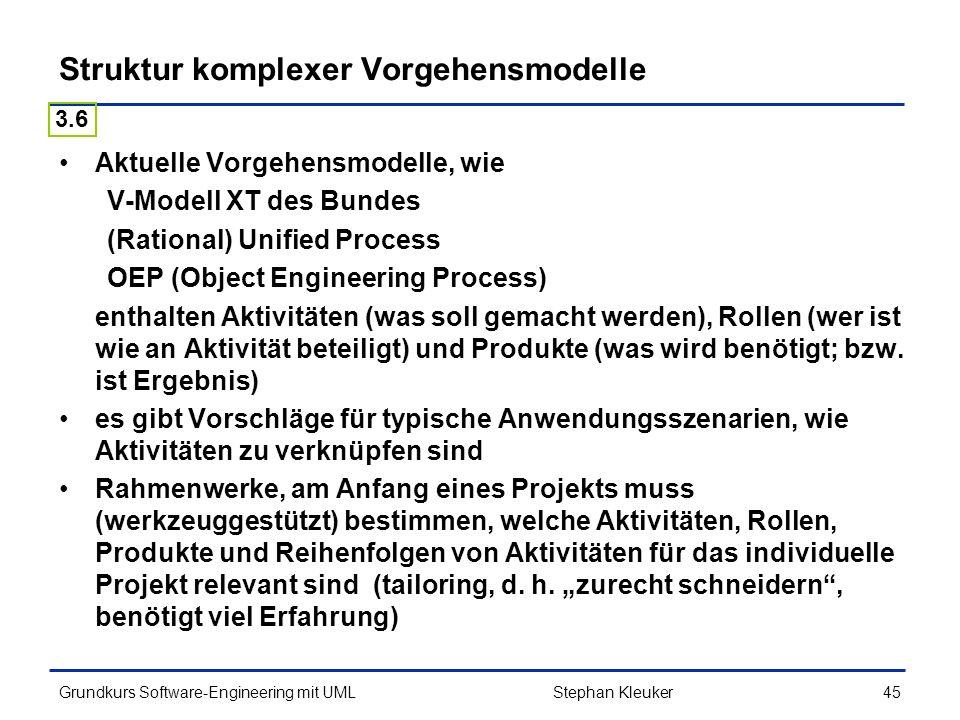 Struktur komplexer Vorgehensmodelle
