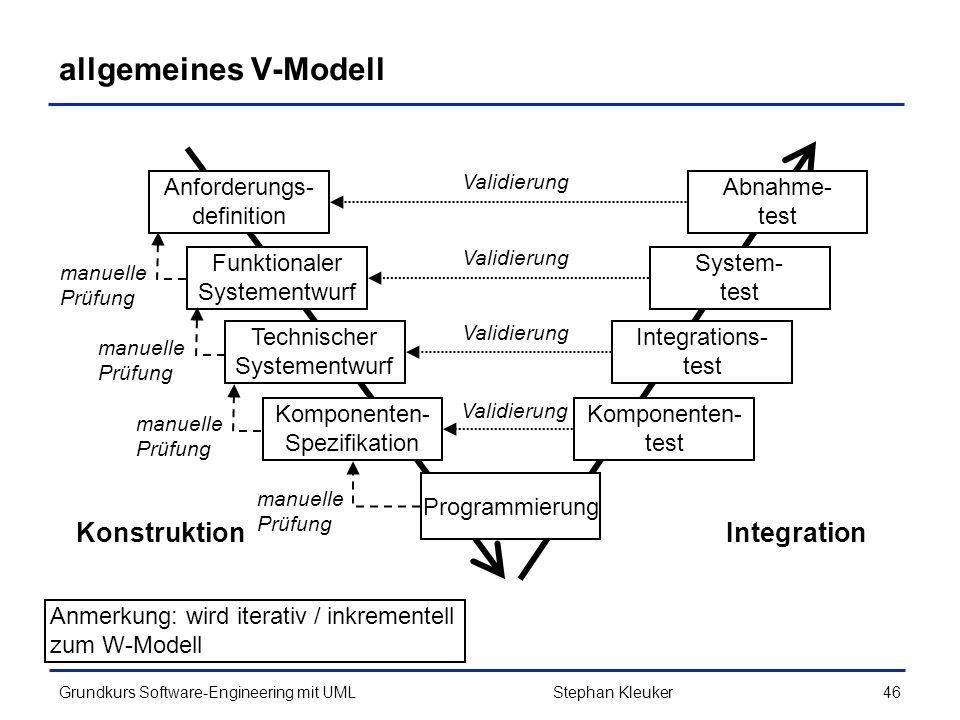 allgemeines V-Modell Konstruktion Integration Anforderungs- definition