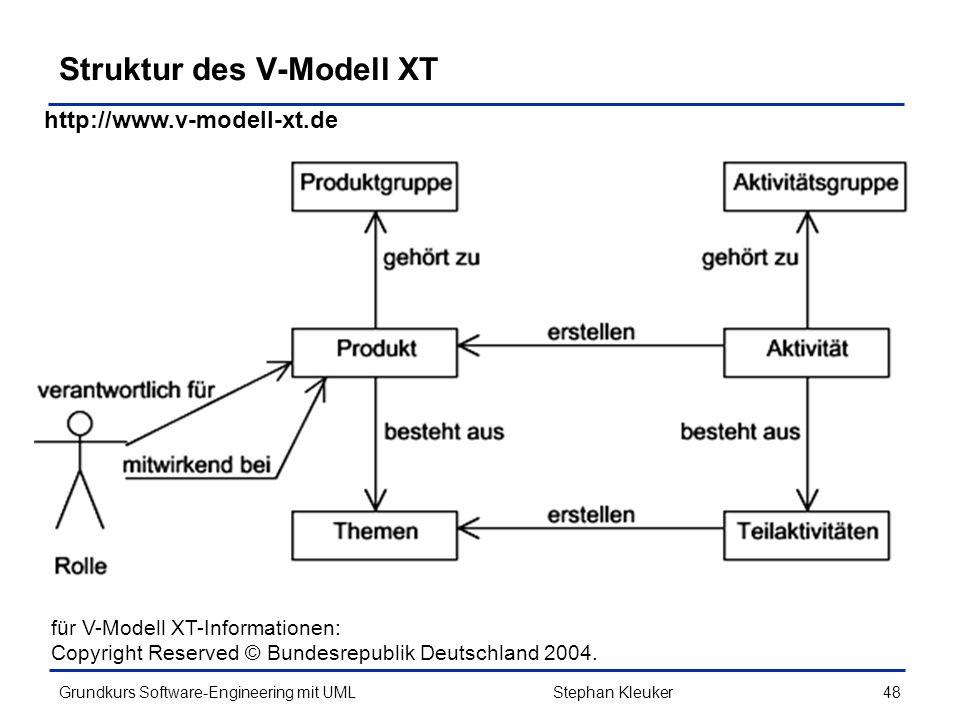Struktur des V-Modell XT