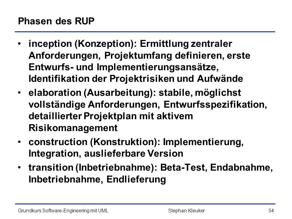 Phasen des RUP