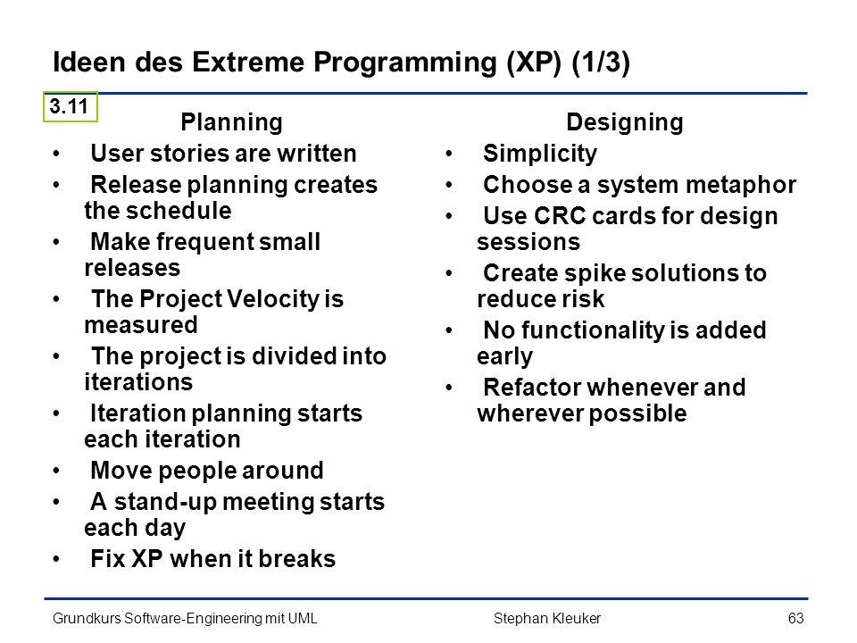 Ideen des Extreme Programming (XP) (1/3)