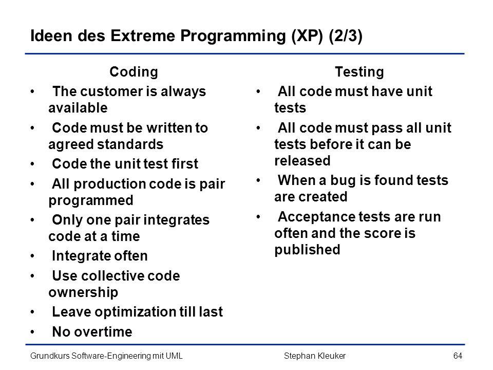 Ideen des Extreme Programming (XP) (2/3)