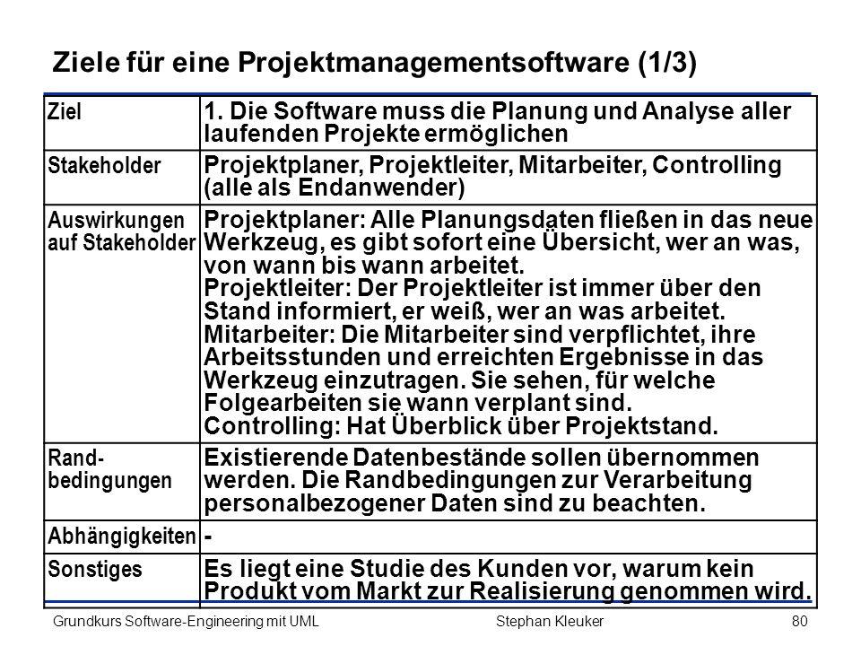 Ziele für eine Projektmanagementsoftware (1/3)