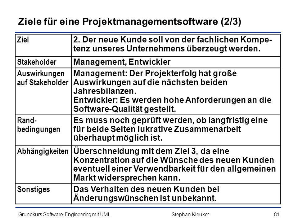 Ziele für eine Projektmanagementsoftware (2/3)